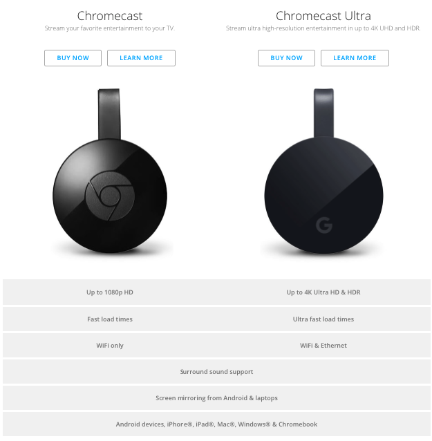 Предобзор Google Chromecast Ultra
